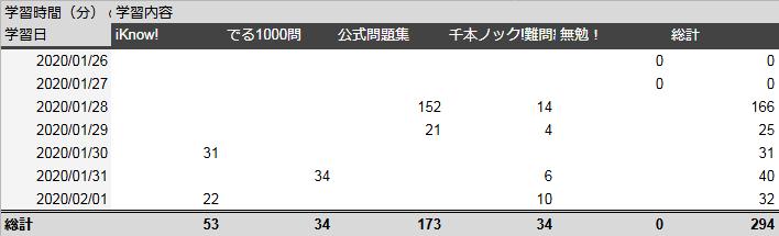 f:id:pojama:20200202004053p:plain