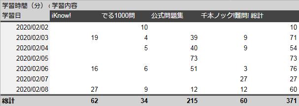 f:id:pojama:20200209002545p:plain