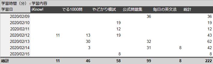 f:id:pojama:20200216015817p:plain