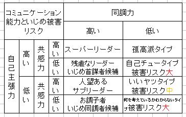 f:id:pojihiguma:20151109004130p:plain