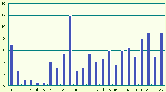 f:id:pojihiguma:20151120050437p:plain