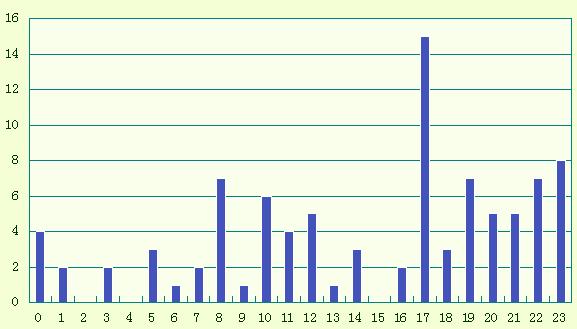 f:id:pojihiguma:20151120050710p:plain