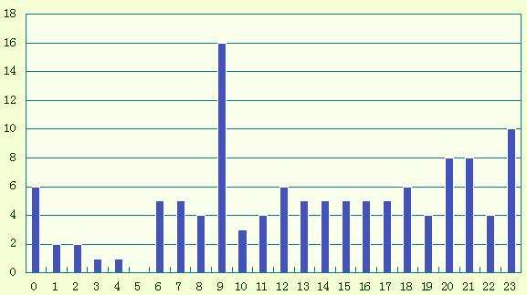 f:id:pojihiguma:20151120050753p:plain
