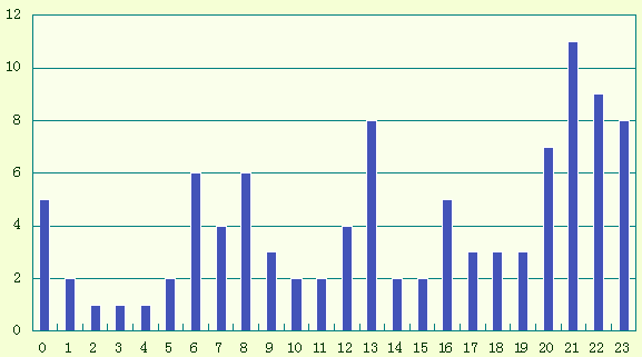 f:id:pojihiguma:20151120050916p:plain