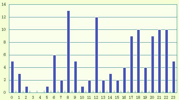 f:id:pojihiguma:20151120050951p:plain