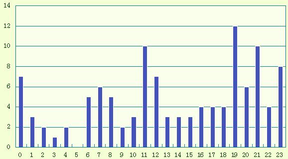 f:id:pojihiguma:20151120051025p:plain