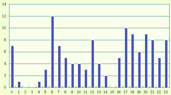 f:id:pojihiguma:20151120051106p:plain