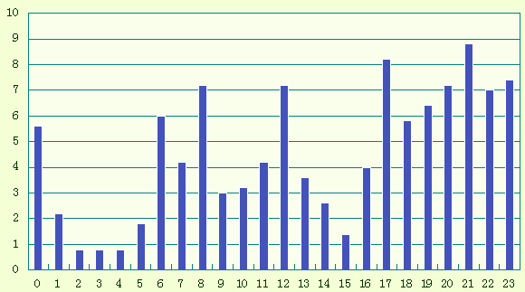 f:id:pojihiguma:20151120053702p:plain