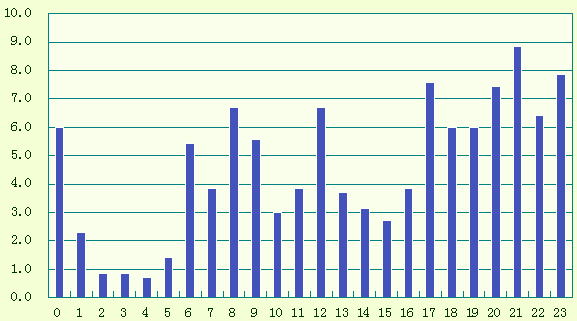 f:id:pojihiguma:20151120060308p:plain