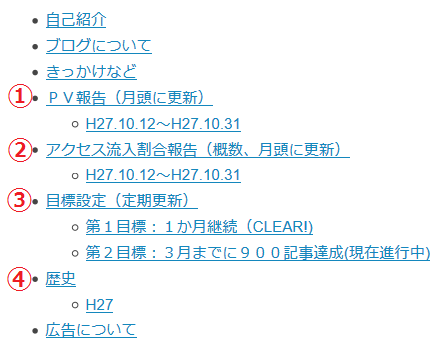 f:id:pojihiguma:20151125182942p:plain