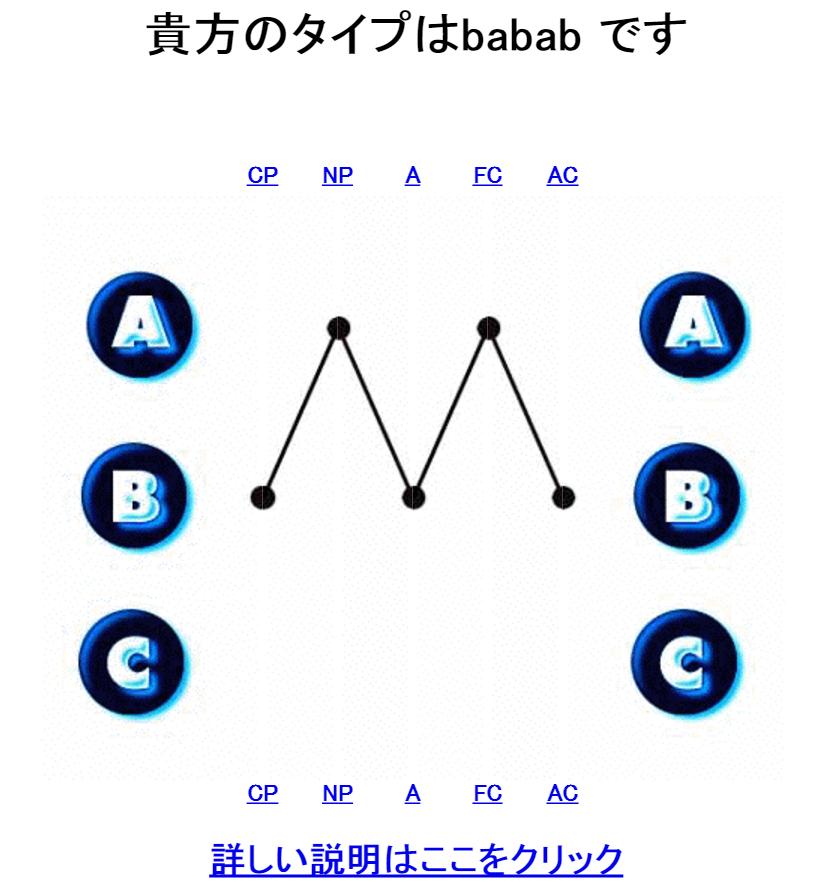 f:id:pojihiguma:20160124062652p:plain