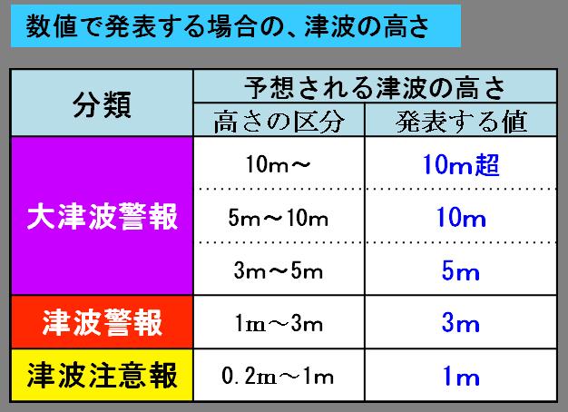 f:id:pojihiguma:20160321174635p:plain