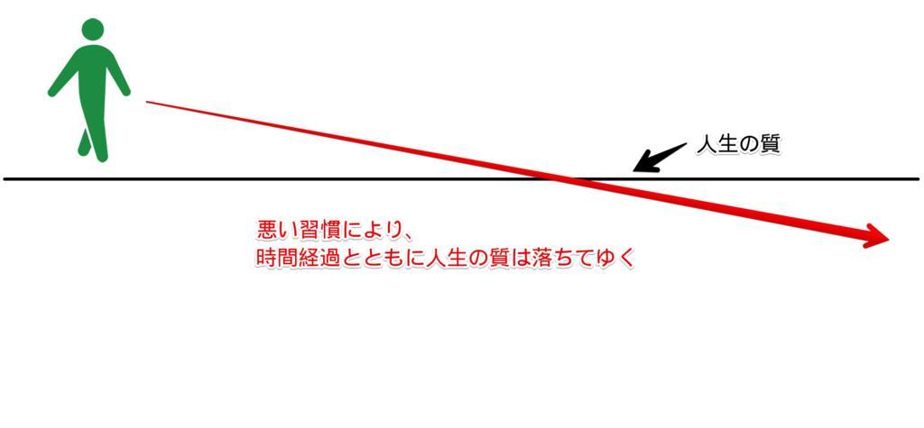 f:id:pojihiguma:20170404191502p:plain