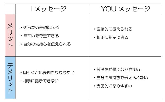 f:id:pojihiguma:20200925124227p:plain