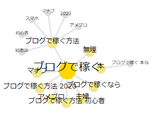 f:id:pojihiguma:20201211053717p:plain