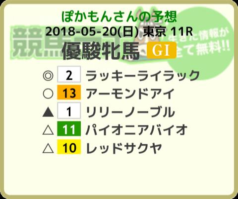 f:id:pokamon:20180520053629p:plain