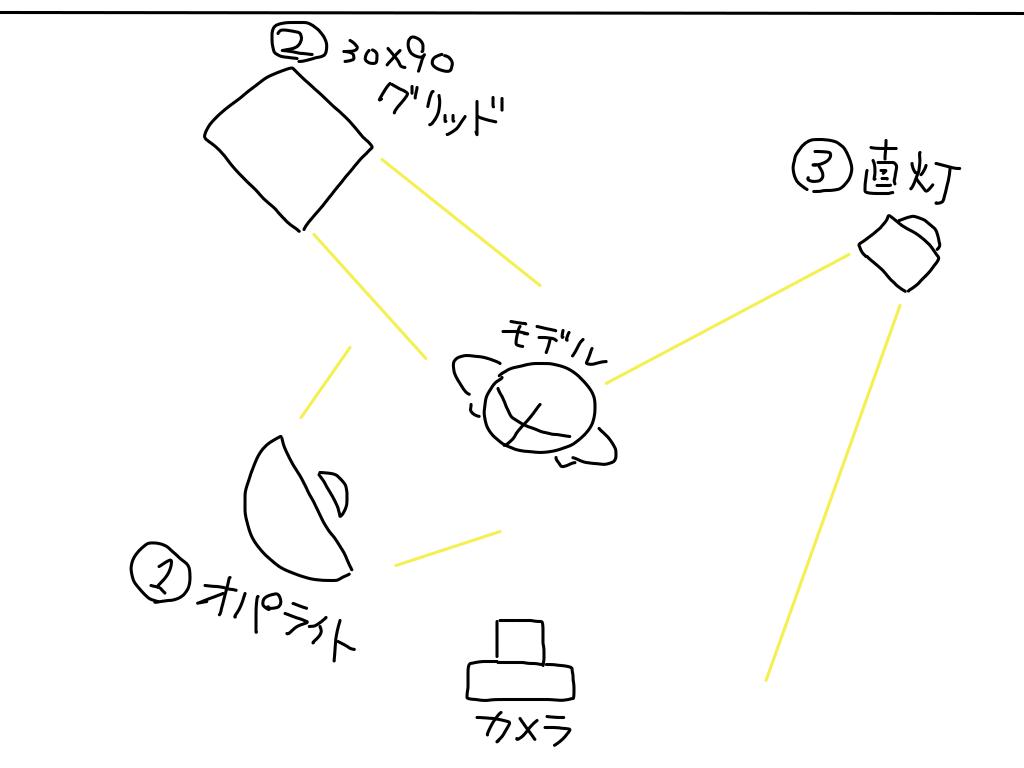 f:id:poke4wd:20200129010500p:plain