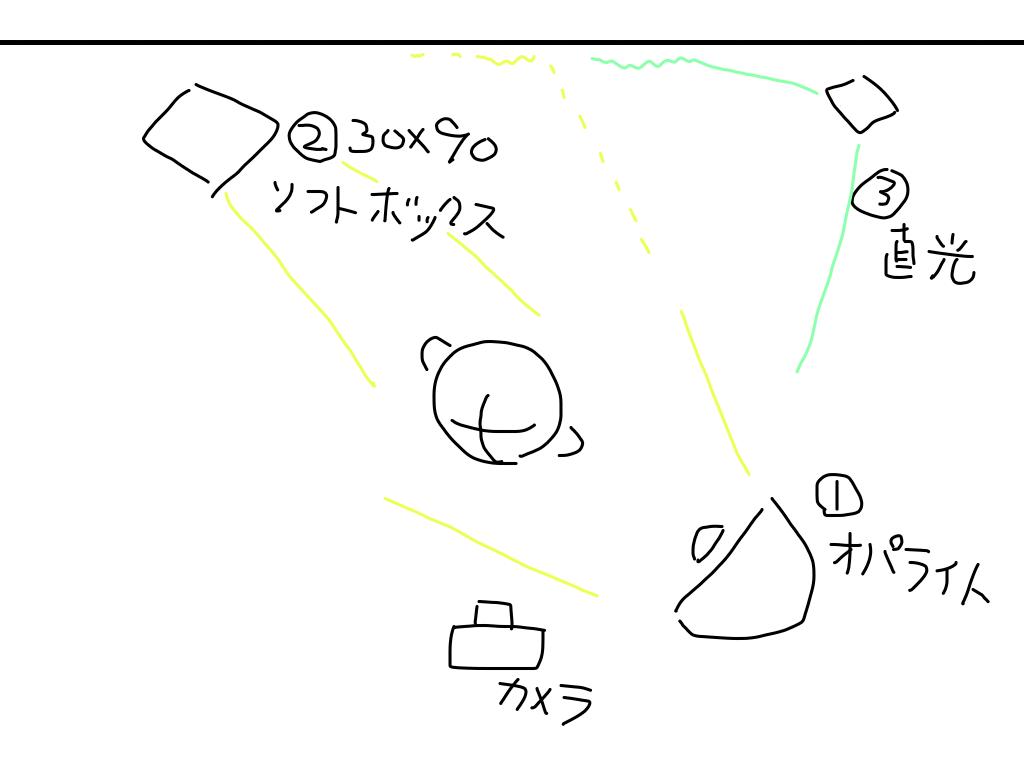 f:id:poke4wd:20200419125244p:plain