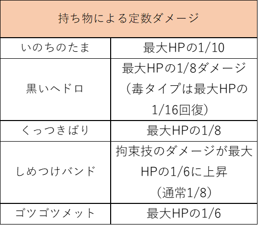 f:id:pokelive:20210321083757p:plain
