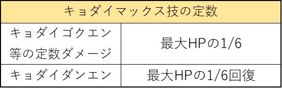 f:id:pokelive:20210321084427p:plain