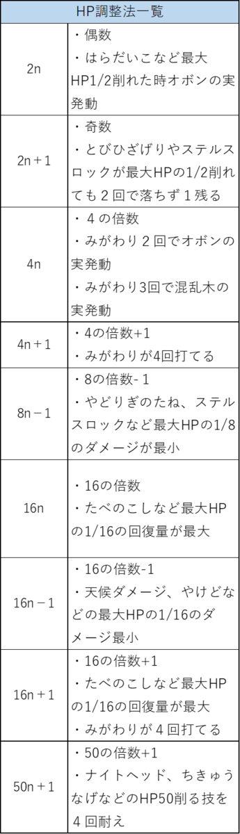 f:id:pokelive:20210321084744p:plain