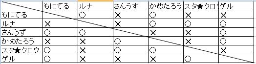 f:id:pokemon-ch:20170723172912p:plain