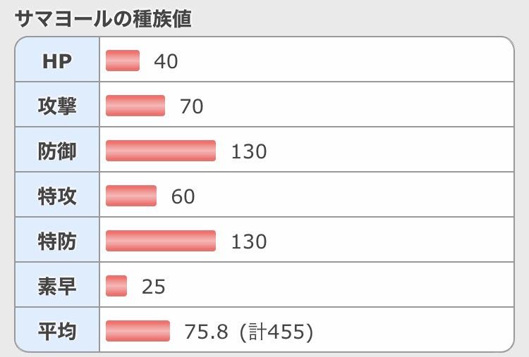 f:id:pokemontomohi:20200610185911j:plain