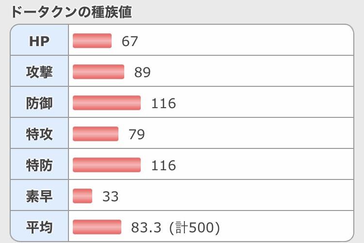 f:id:pokemontomohi:20200610214459j:plain