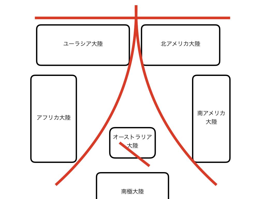 f:id:pokkurutime:20170809152443j:plain:w500