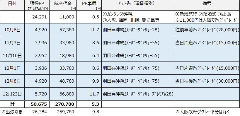 f:id:pokogoma:20181230221202p:plain