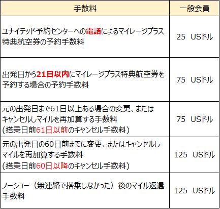 f:id:pokogoma:20190113162325p:plain