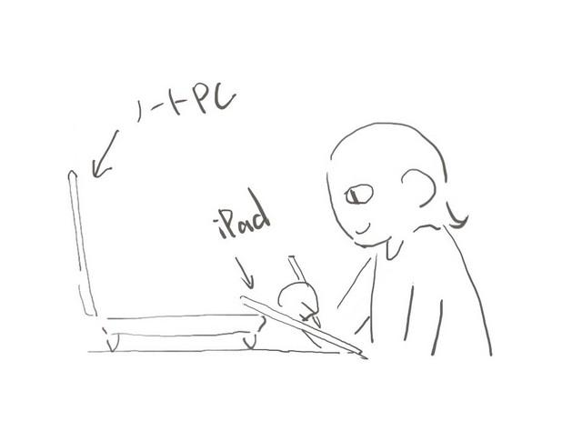 iPadでお絵かき
