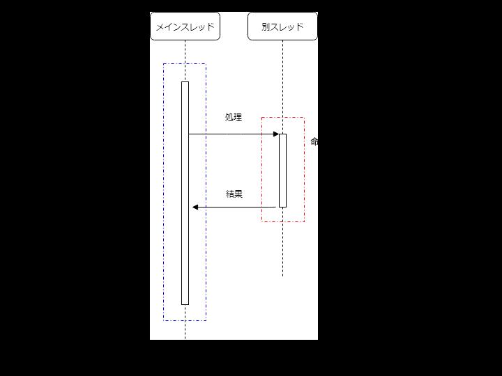 f:id:pokoshirou:20180930173752p:plain