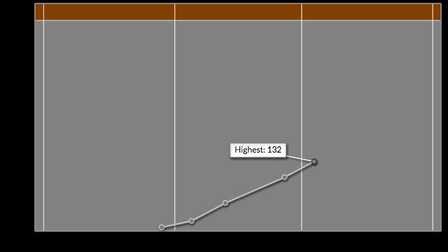 f:id:pokuwagata:20200505212852p:plain