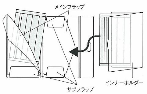 マスクケースの使用方法