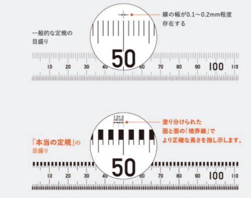 f:id:polepole103:20210505174358j:plain