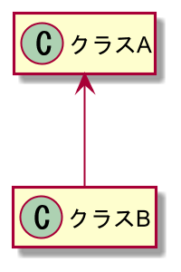 f:id:polteageist:20210321180533p:plain