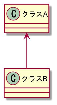 f:id:polteageist:20210321180536p:plain