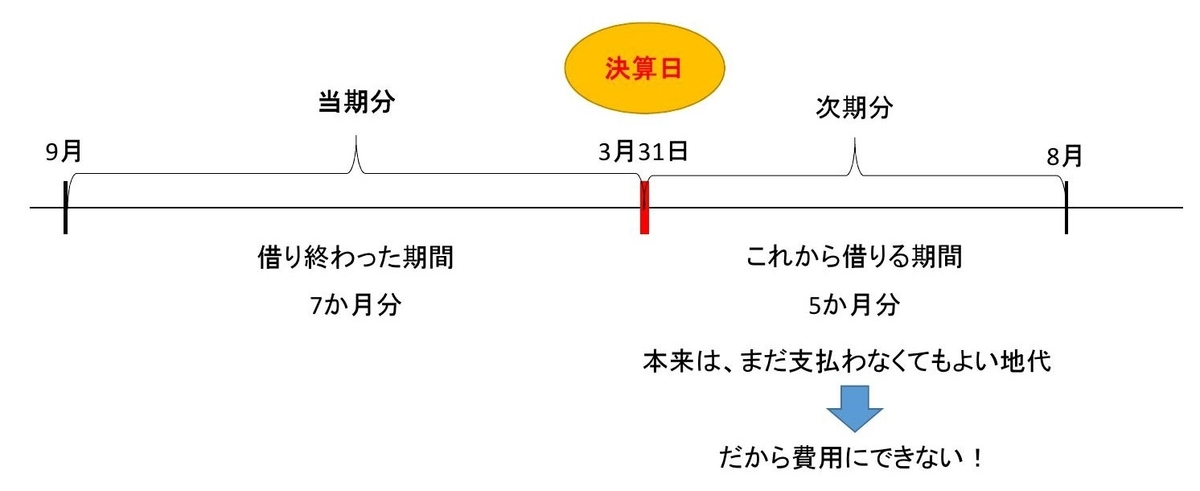 f:id:polytech-MK:20190603231514j:plain