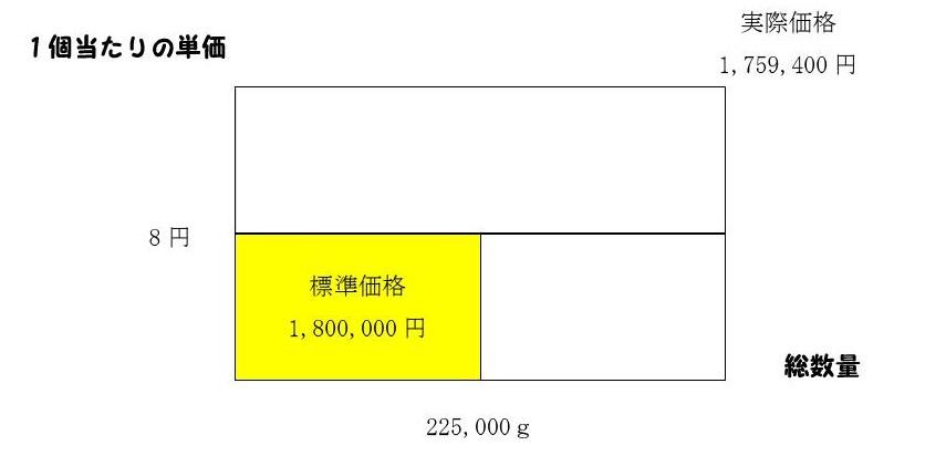 f:id:polytech-MK:20190612004026j:plain