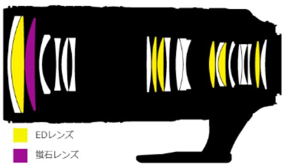 f:id:pompei:20161023034141p:plain