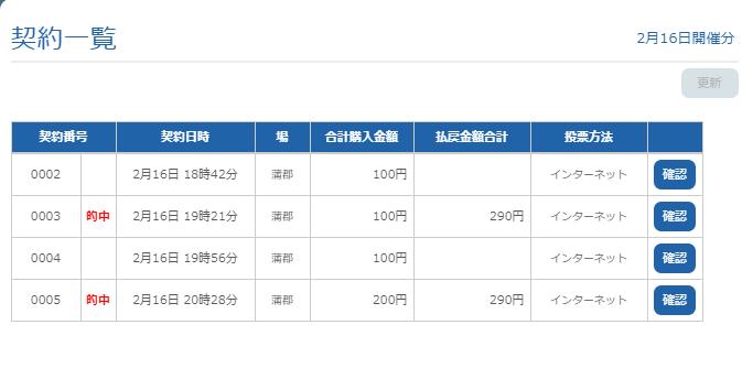 f:id:pon-tee:20200216225815p:plain