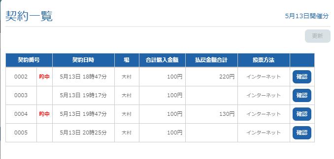 f:id:pon-tee:20200513220730p:plain