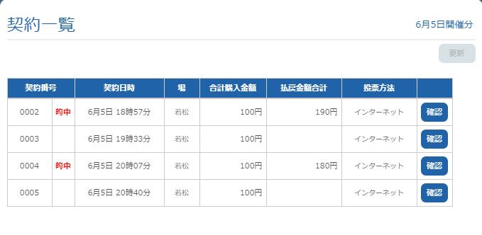 f:id:pon-tee:20200605225033p:plain
