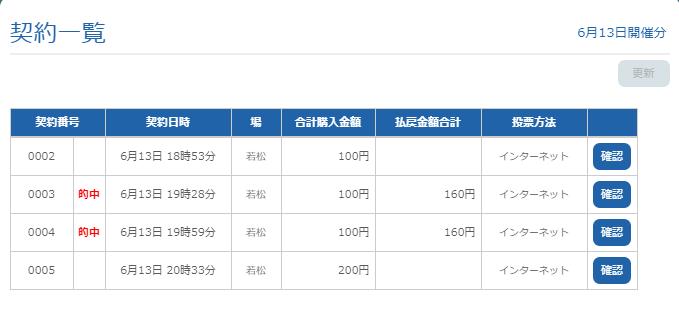 f:id:pon-tee:20200613232552p:plain
