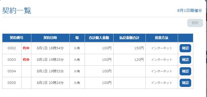 f:id:pon-tee:20200801220034p:plain