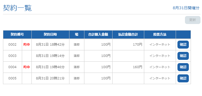f:id:pon-tee:20200901144745p:plain