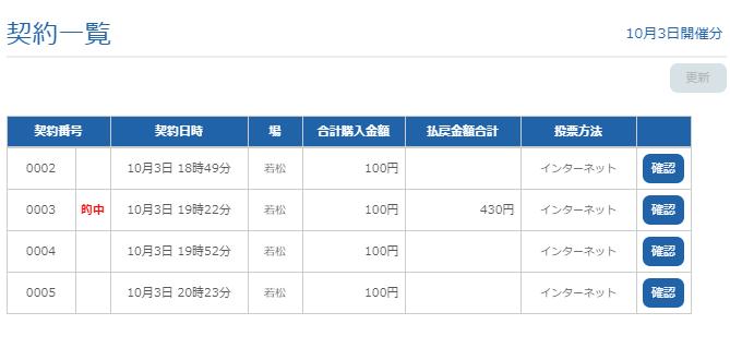 f:id:pon-tee:20201004130459p:plain