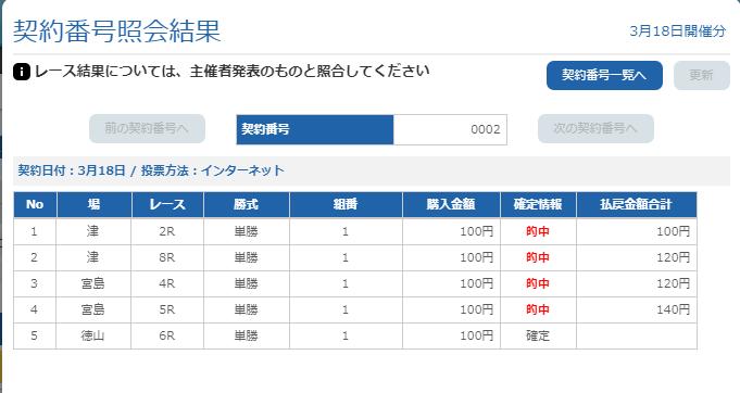 f:id:pon-tee:20210318230758p:plain