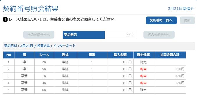 f:id:pon-tee:20210321234712p:plain